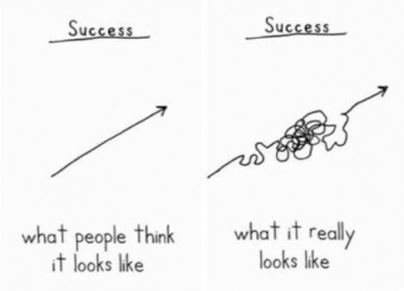 el camino al exito